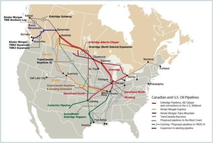 pipelinesInTheUS